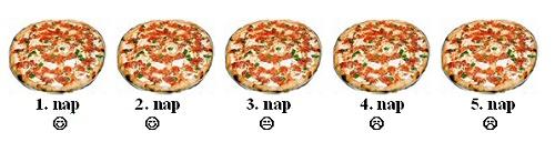 Te is mindennap pizzát eszel?