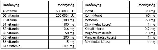 hemavit Gold VITAL – díszmadaraknak