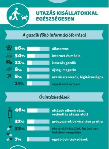 fertozo_betegseg_infografika2